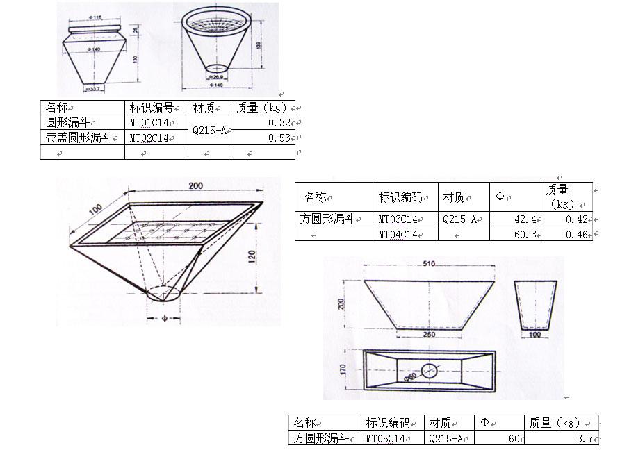 0317-6767909 带盖排水漏斗,串联阀中间组件,保温人孔,矩形保温人孔图片