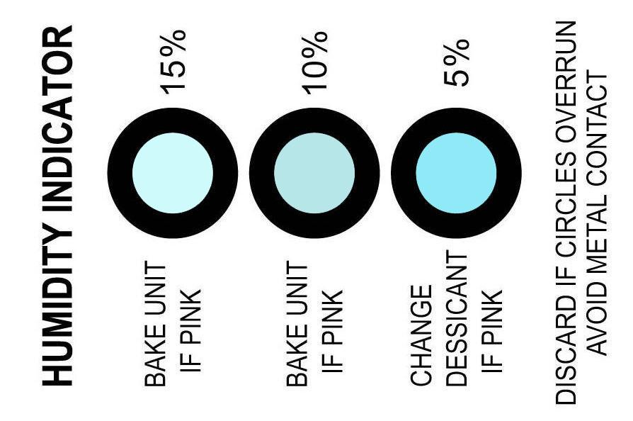,棉手套代理无硫纸以及贸易周边包装材料东莞西创包装有限公司生产的无钴湿度卡符合欧盟法规及环保要求,从技术上的升级,已成功将湿度卡中的氯化钴去除,该产品除了不含氯化钴外,颜色变化也与普同湿度卡(蓝色变粉)大有不同,无钴湿度卡受潮前是棕色的,受潮后渐变为海蓝色。除这两点外,其使用原理与普同湿度卡相同。 一.优点 易于使用,快速判读湿度值 。 湿度指地范围广5%-60%可逆显示 。 可逆显示,随湿度的变色而变化,符合环保要求。 二、用途 电路板、光电产品、集成电路(IC)测试,晶圆、电子材料包装、元器件包装、光
